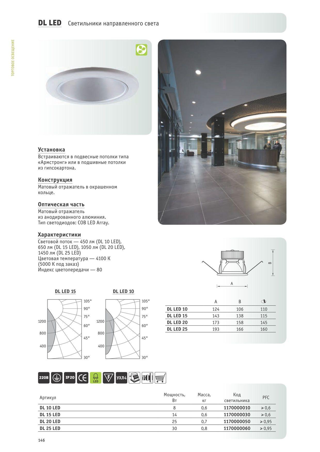 Схема как подключить led светильник