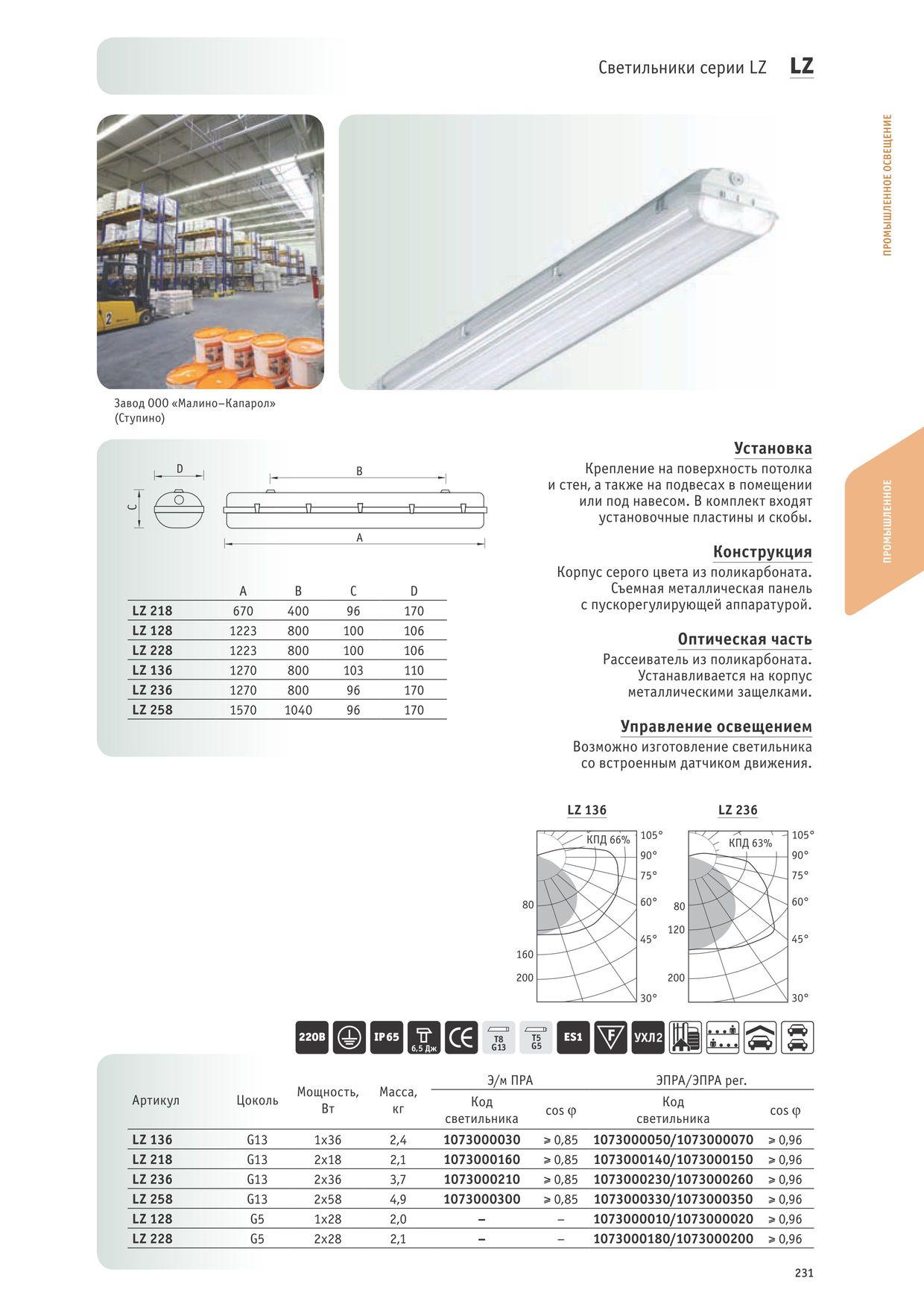 Схема подключения люминесцентной лампы на 11вт6